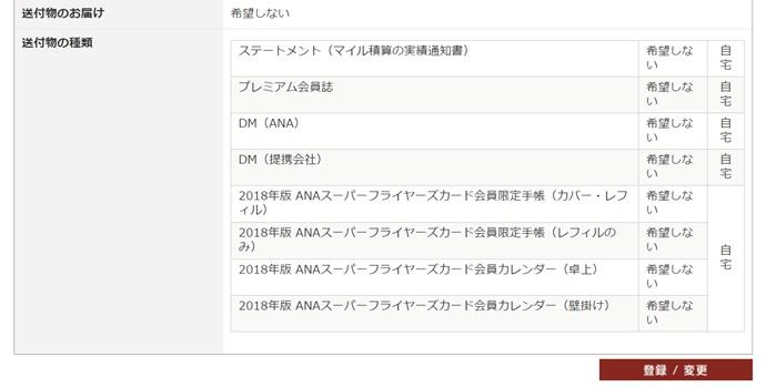 ANAスーパーフライヤーズカード画面